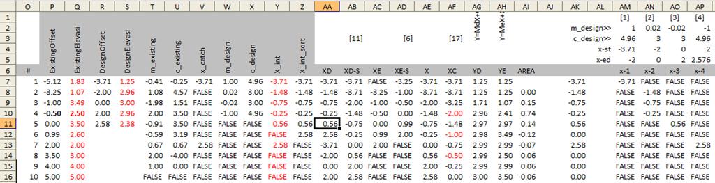 Xls Svy 004 Membuat Grafik Dan Menghitung Luas Cross Section Dengan Excel Bagian 2 Coretan Tentang Autocad Dan Excel