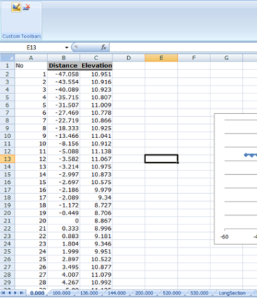 XLS-SVY-13]: Plotting Cross Section dari Excel ke AutoCAD Versi 1 1